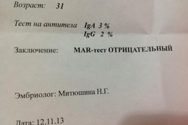 MAR тест для обнаружения агглютинации сперматозоидов