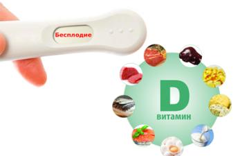Дефицит витамина Д и женское бесплодие