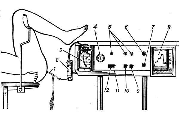 Процесс гидротурбации для подготовки женщины к повторному зачатию
