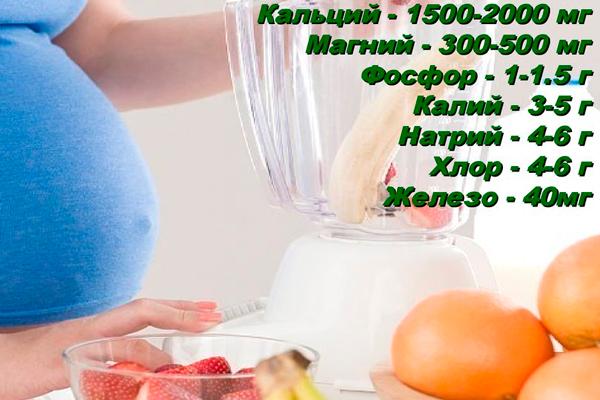 Потребность в витаминах при беременности
