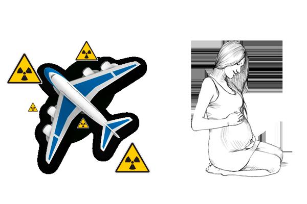 Возможное получение дозы радиации при полете на самолете при беременности