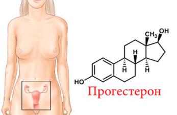 Гестаген у женщин: роль гормона в организме женщин и его нормальные показатели