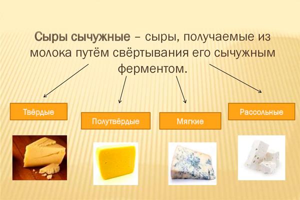 Классификация сычужных сыров