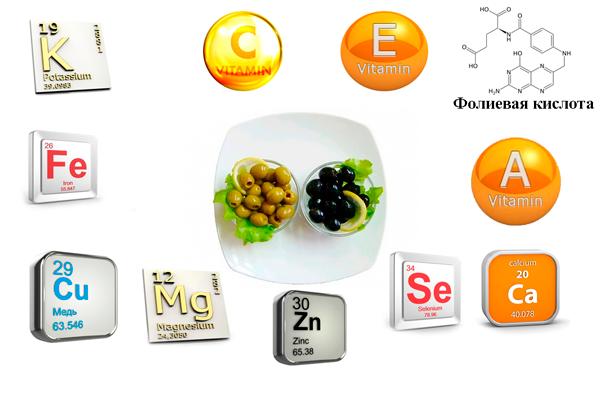Полезные вещества в составе маслин и оливок