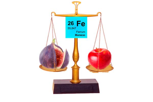 Конкуренция инжира с яблоками по содержанию железа