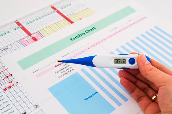 Измерение базальной температуры для вычисления овуляции