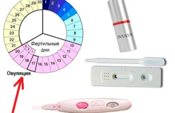 Многоразовые цифровые тесты на овуляцию: способы применения, преимущества и недостатки устройств